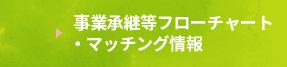 事業承継等フローチャート・事例集
